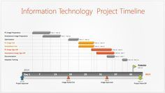 information technology project timeline or it timeline template is, Powerpoint templates