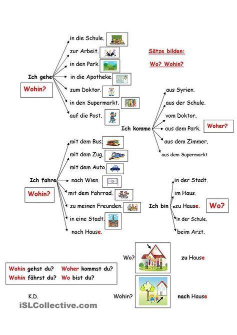 Sätze bilden: wo? wohin? woher? womit? | Deutsch, deutsche Sprache ...