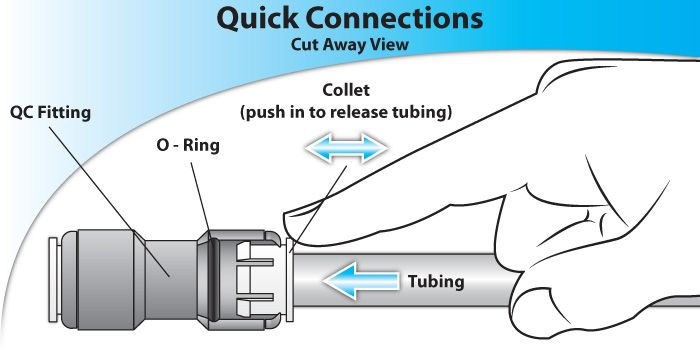 Inline Ice Maker Filter The Smart Way To Filter Your Water Ice Maker Plumbing Valves Filters
