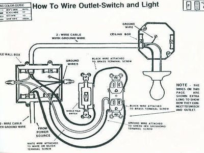 Home electrical wiring image by Steve Bruce on FYI