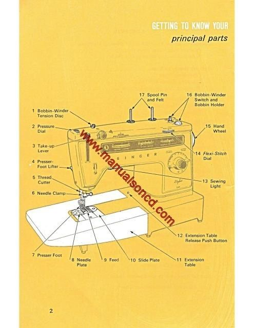Singer  Stylist Sewing Machine Instruction Manual Here Are