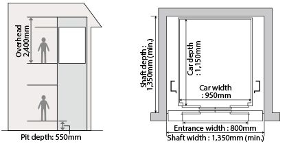 Elevator Shaft Size Google Search ARCHITECTURE