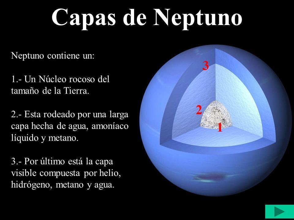 Resultado De Imagen Para Neptuno Tamaño De La Tierra Capas Compuestas