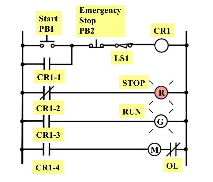 Conveyor Relay Logic Ladder Logic Conveyor Logic