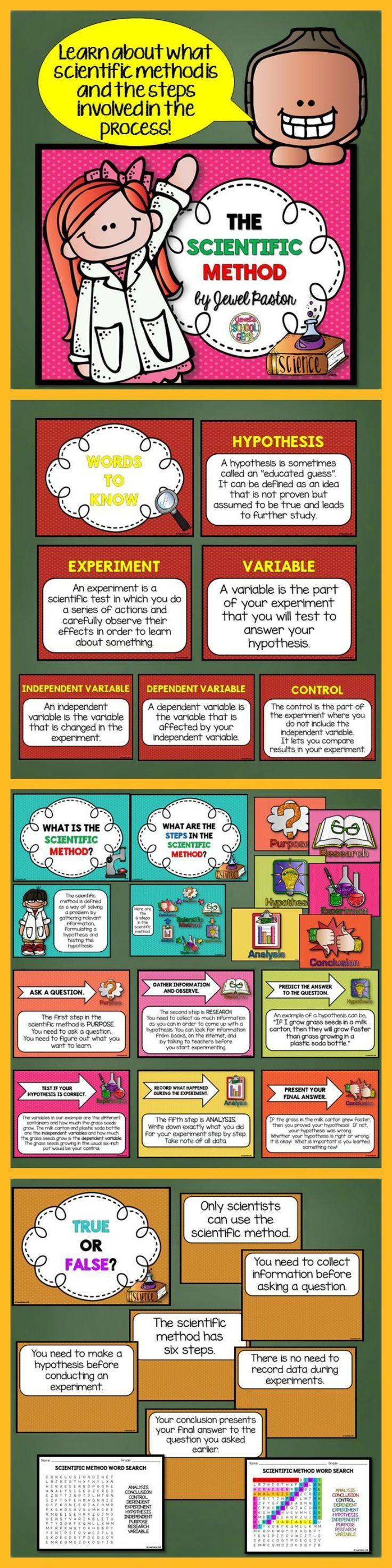 Scientific Method Activities Scientific Method Powerpoint Scientific Method Scientific Method Activities Science Teaching Resources