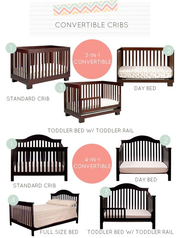 if you re looking at a 3 in 1 or 4 in 1 crib for your nursery