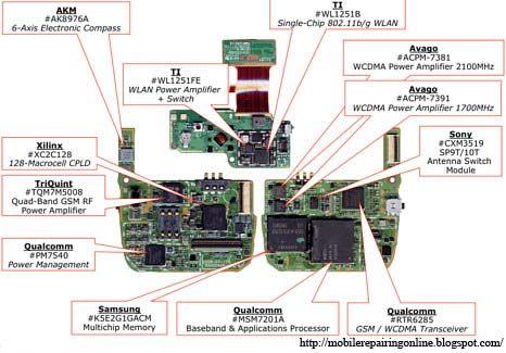 one x schematic  zen diagram, schematic
