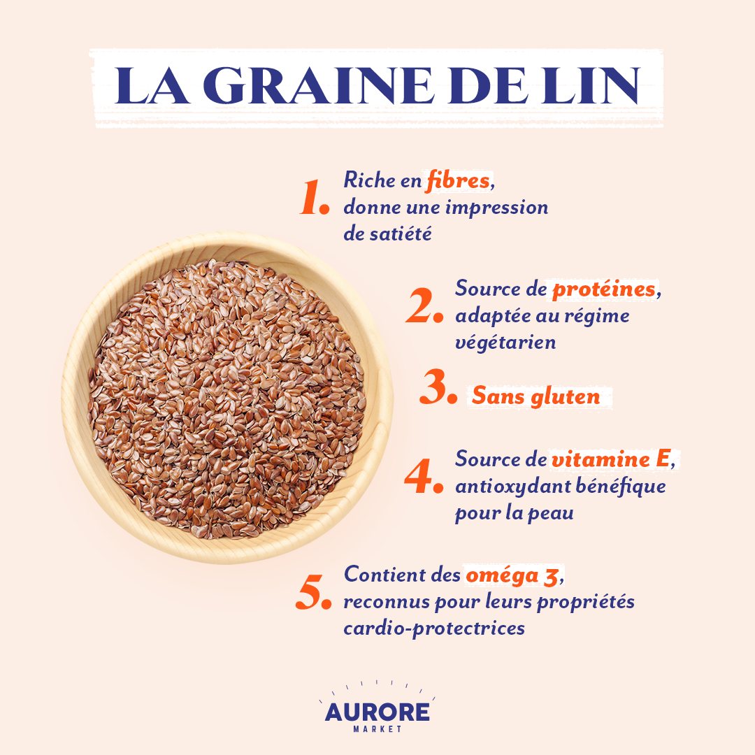 Les bienfaits de la graine de lin en 2020   Graine de lin ...