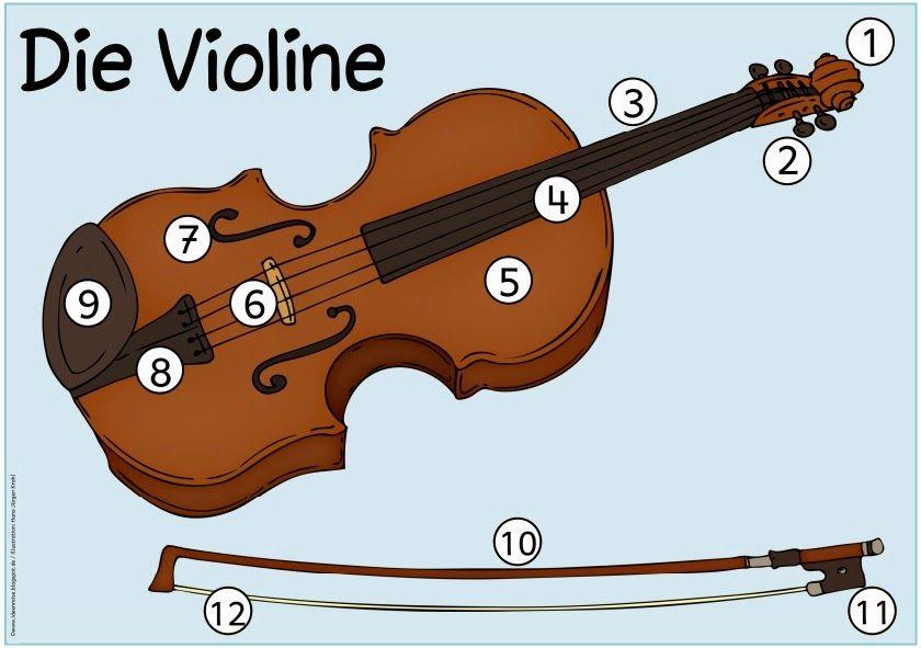 musik in der grundschule tafelmaterial zur violine musik grundschule pinterest musik. Black Bedroom Furniture Sets. Home Design Ideas