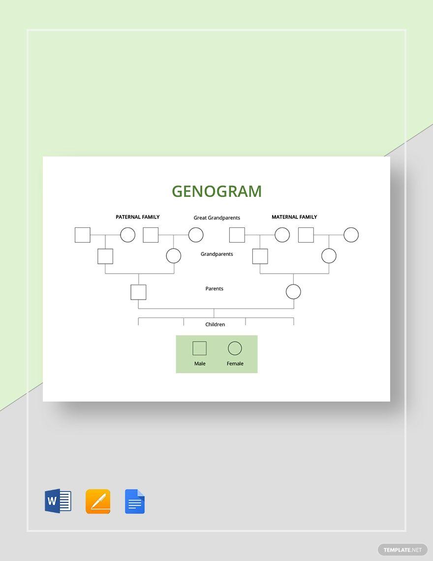 Sample Genogram Template Free Google Docs Word Apple Pages Template Net Genogram Template Family Genogram Template For Word