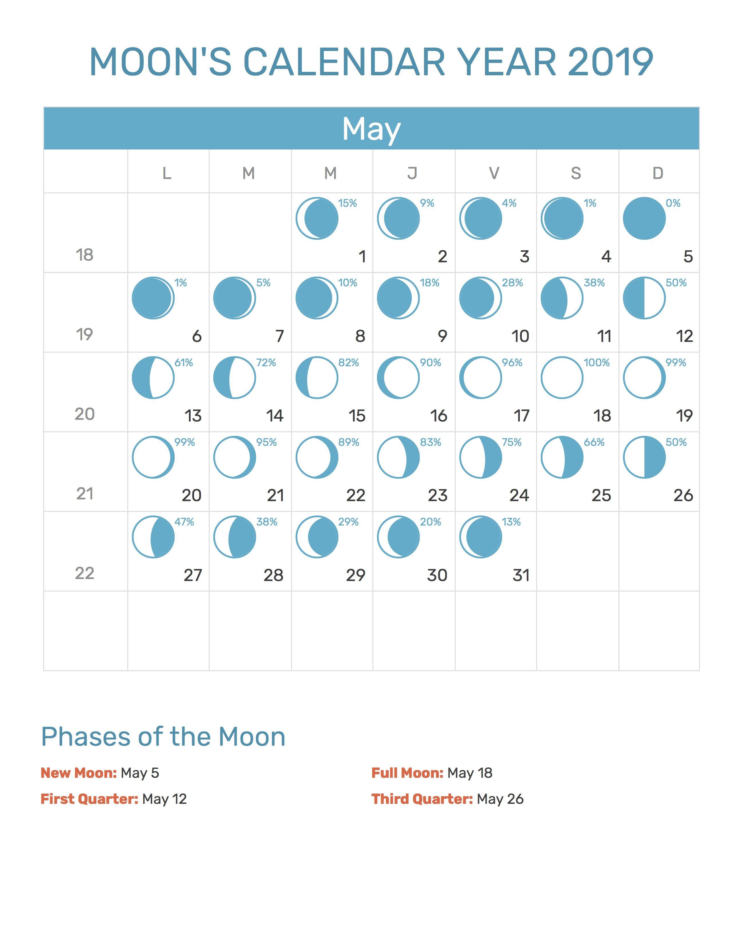 May 2019 Moon Calendar #May #May2019 #May2019Calendar # ...