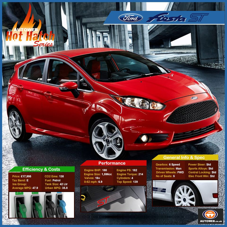 Fiesta St The Facts Ford Fiesta St Ford Fiesta Fiesta St
