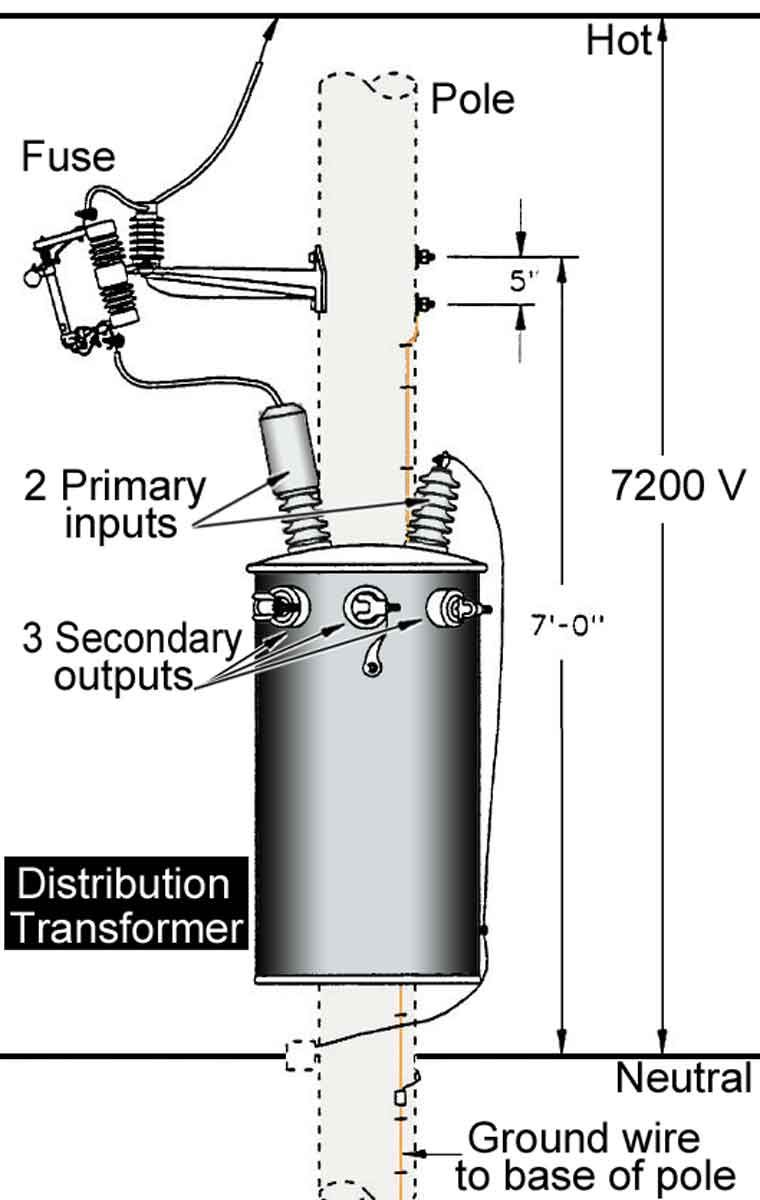 Wiring Diagram Transformer : Electrical v single phase transformer schematic