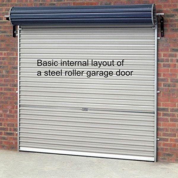 Gliderol Roller Shutter Garage Doors Doors Garage Decor Garage Door Design