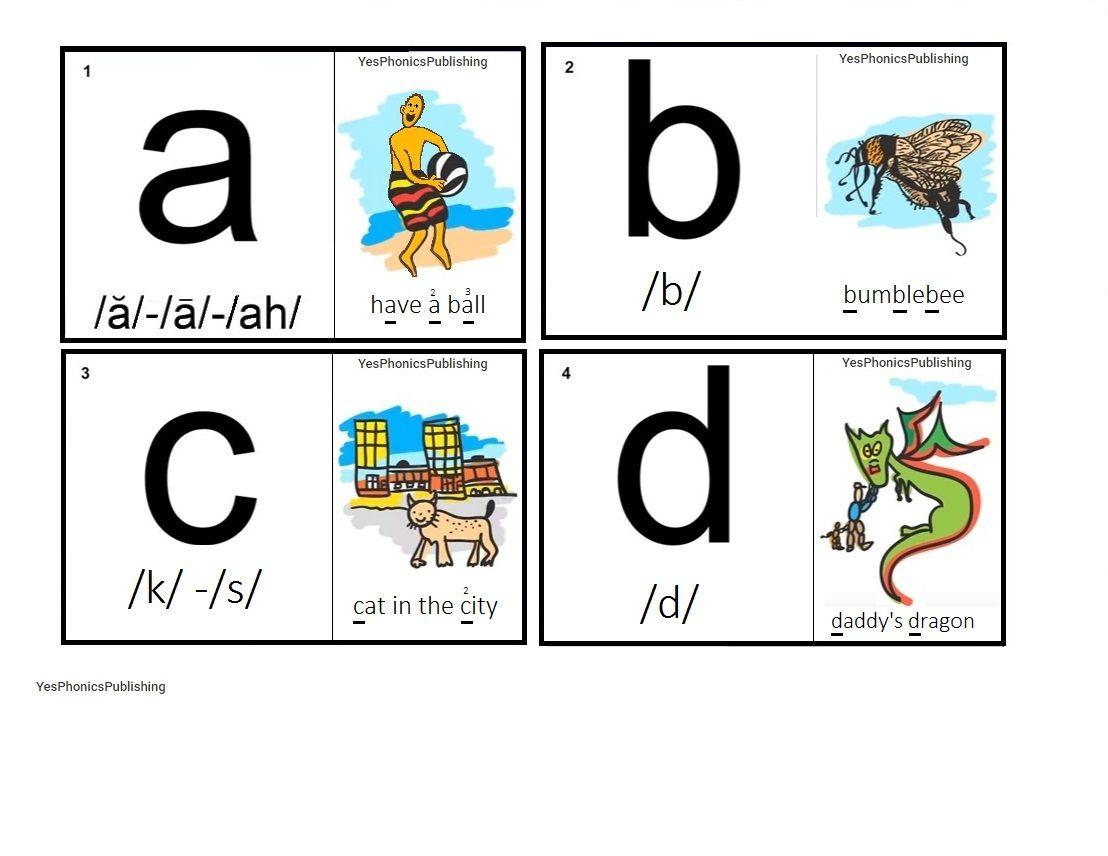Orton Spalding Phonograms Illustrated Flash Cards A B C D Phonograms Phonics Help Phonics [ 856 x 1108 Pixel ]