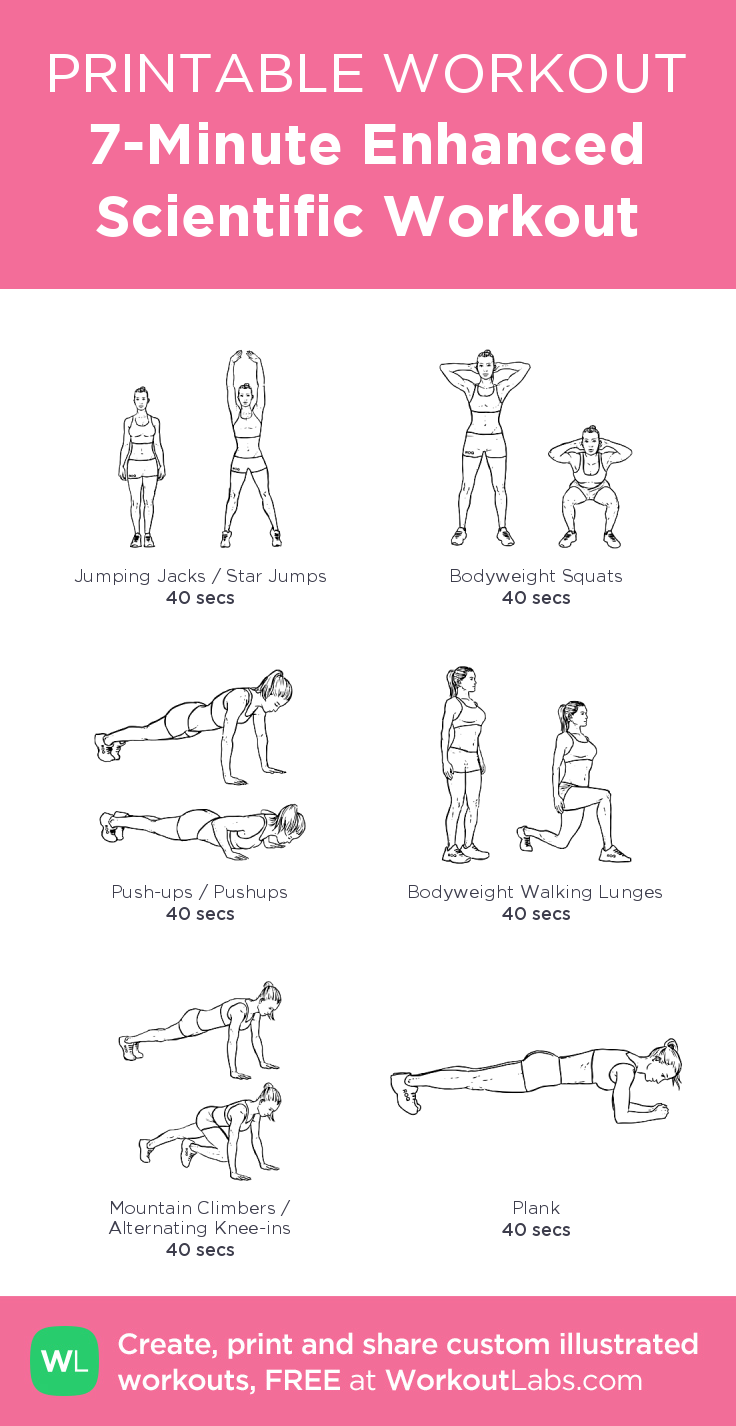 7-Minute Enhanced Scientific Workout – illustrated exercise plan created at WorkoutLabs.com • Click for a printable PDF and to build your own #customworkout