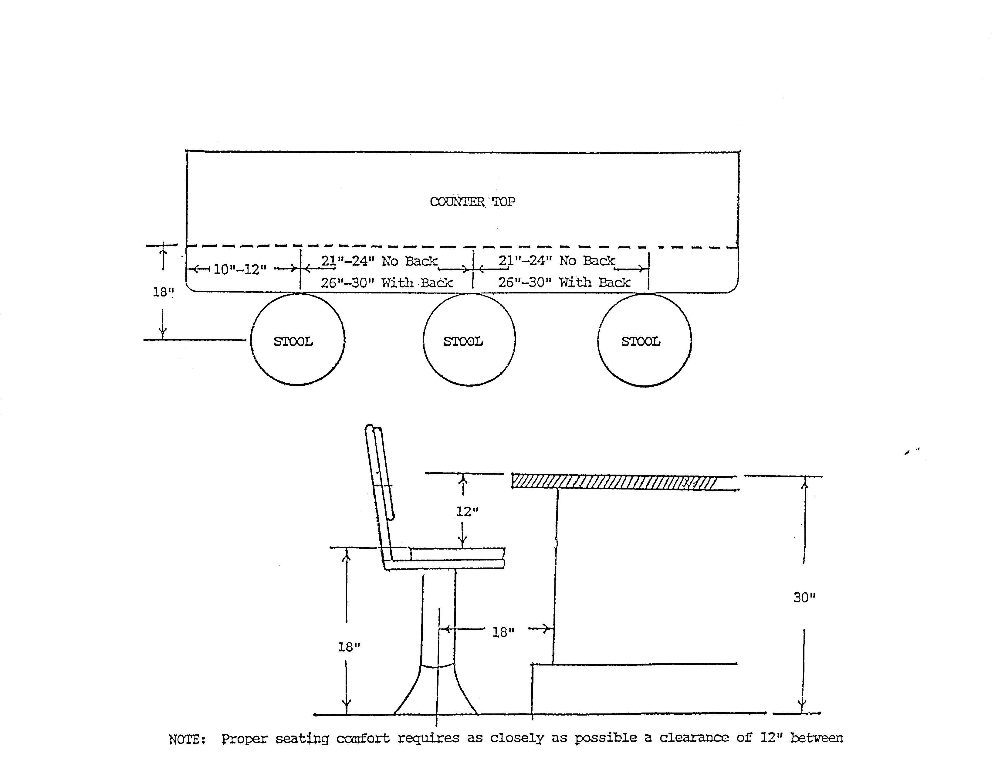 Bar Countertop Dimensions Www Pixshark Com Images