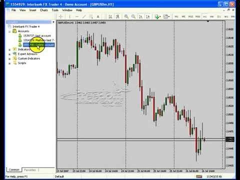 Forex Money Manager Have You Considered This Option Trading