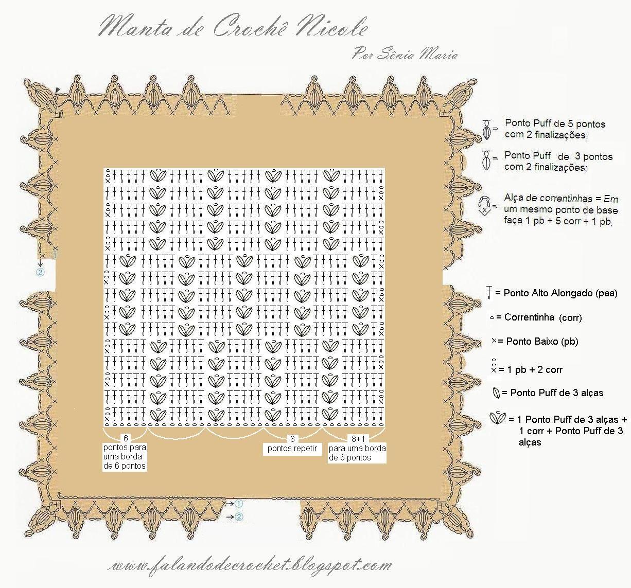 MANTA+DE+CROCHE+NICOLE.JPG (1226×1143) | crochet y mas | Pinterest ...