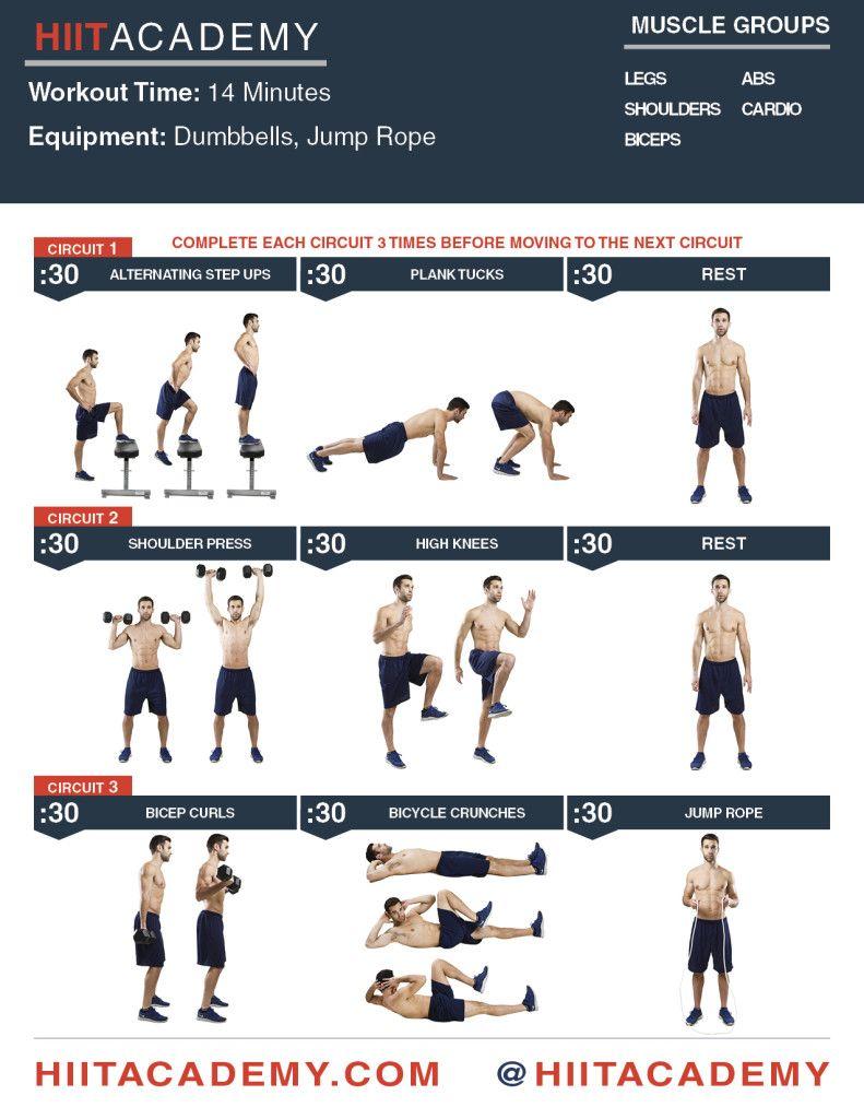 Circuito Hiit : Full body hiit workout exercises rutinas gym