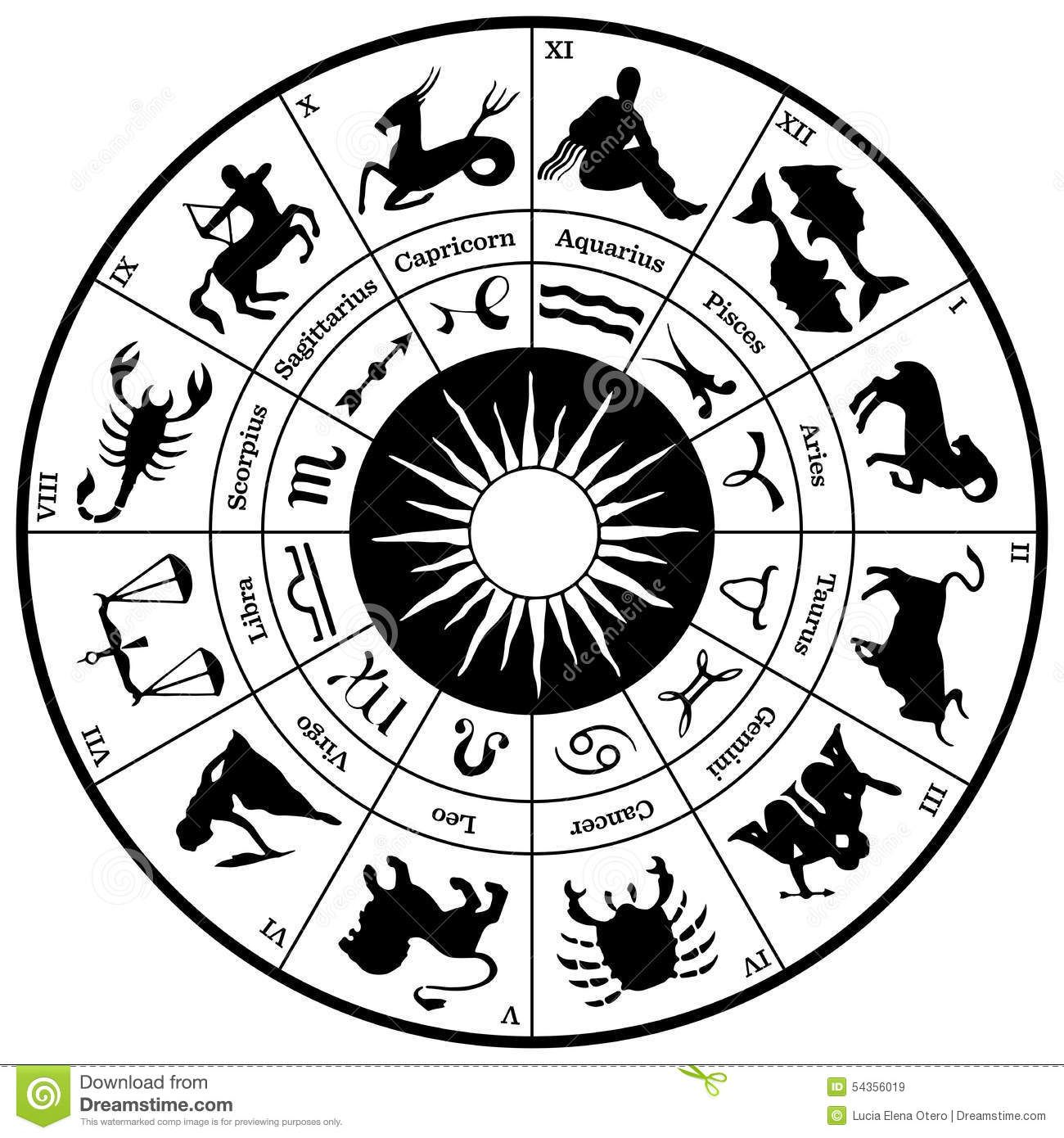 Zodiac Horoscope Wheel