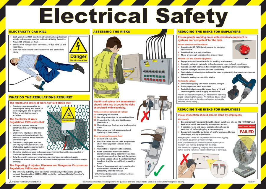 electrical safety tips Health and safety poster, Health