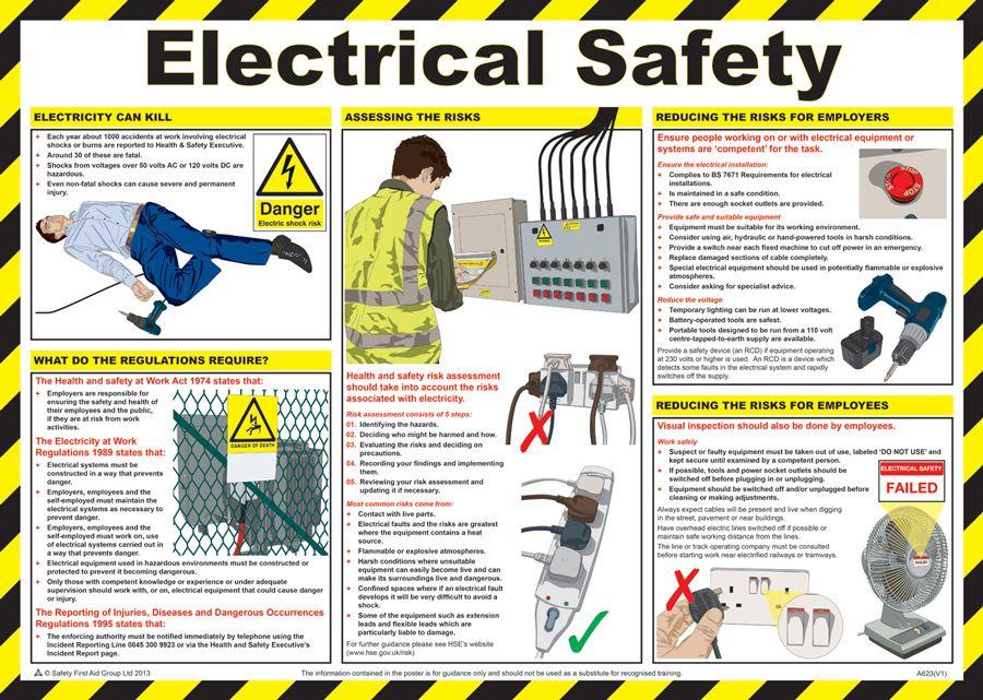 Electrical Safety Tips : Electrical safety tips pinterest