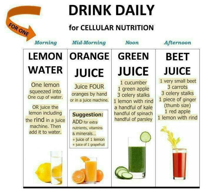 Daily Health Drinks FitnessFitness TipsFitness