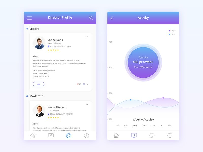Profile And Activity Screen Web App Design Mobile App Design Mobile Design