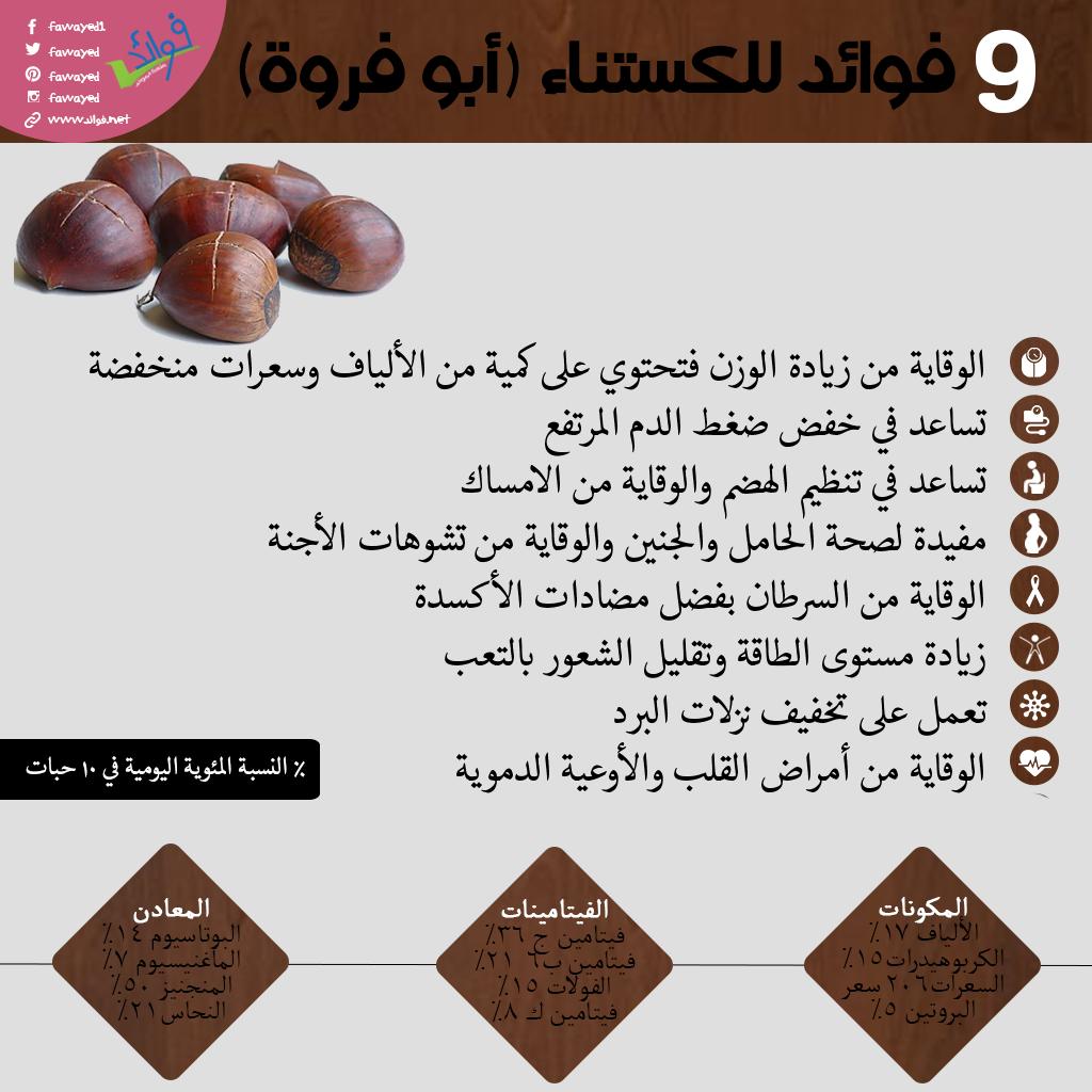 9 فوائد مدهشة للكستناء ابوفروة Vegan Sweet Potato How To Stay Healthy Healthy