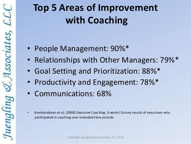 Top  Areas Of Improvement With Coaching People Management