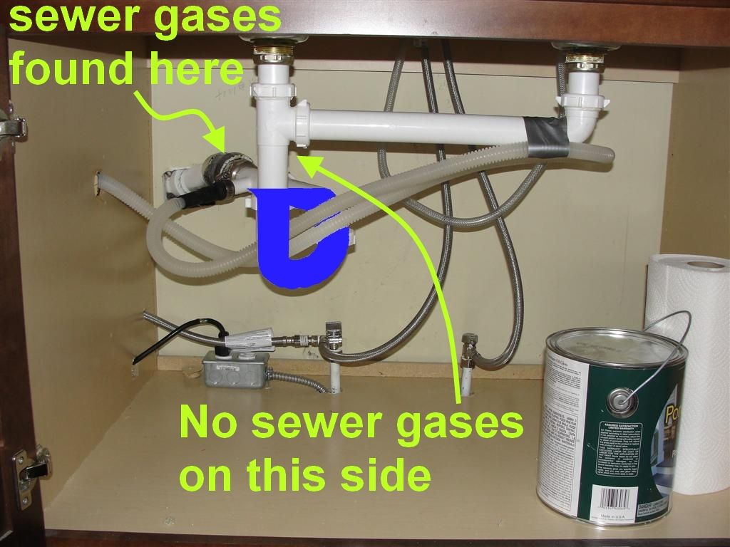 The Most Common Dishwasher Installation Defect Dishwasher