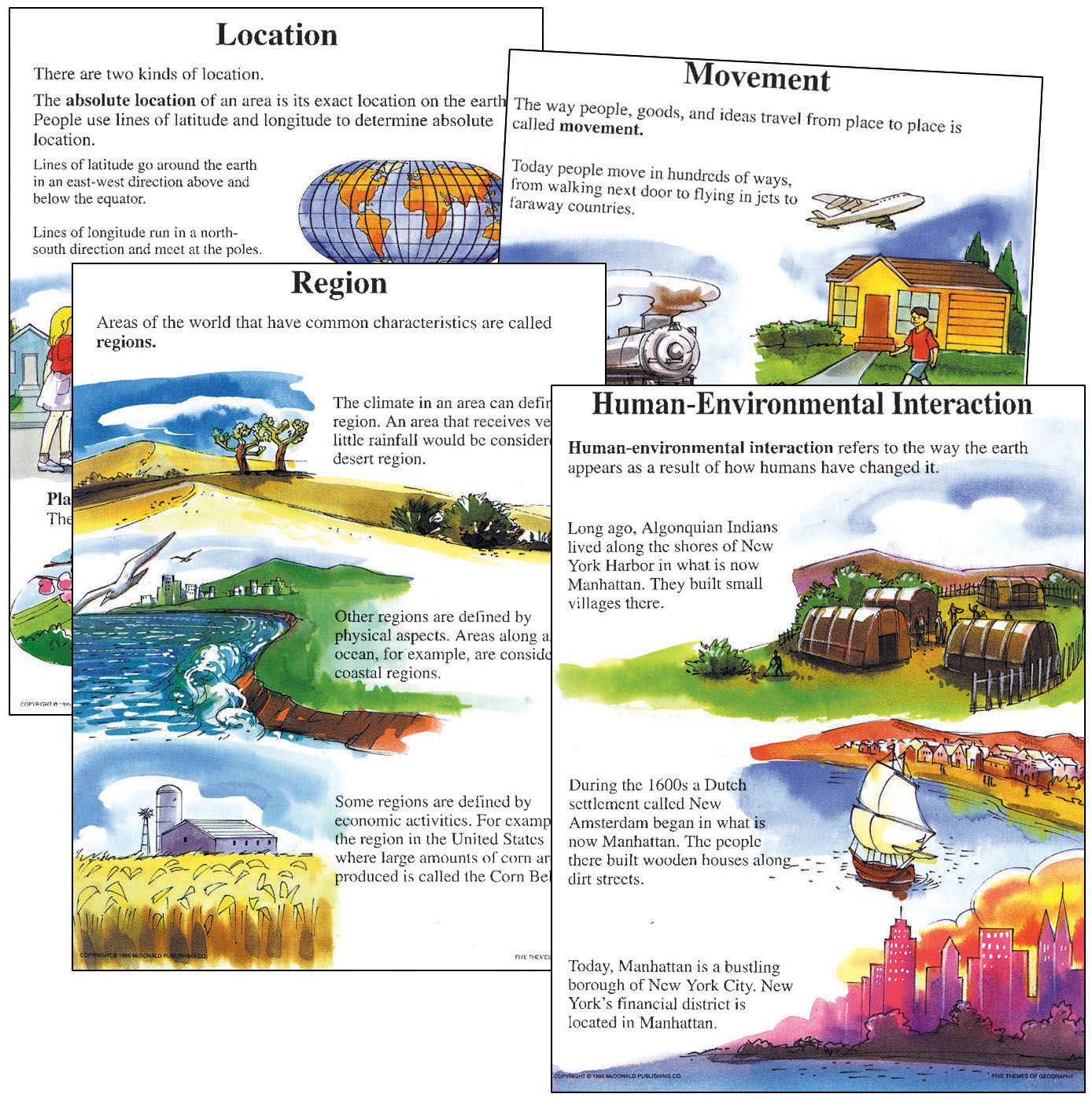 5 themes of geography from learnist | Geography | Pinterest ...