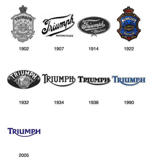 Evolution of triumph logo triumph motorcycles for Logos de garajes