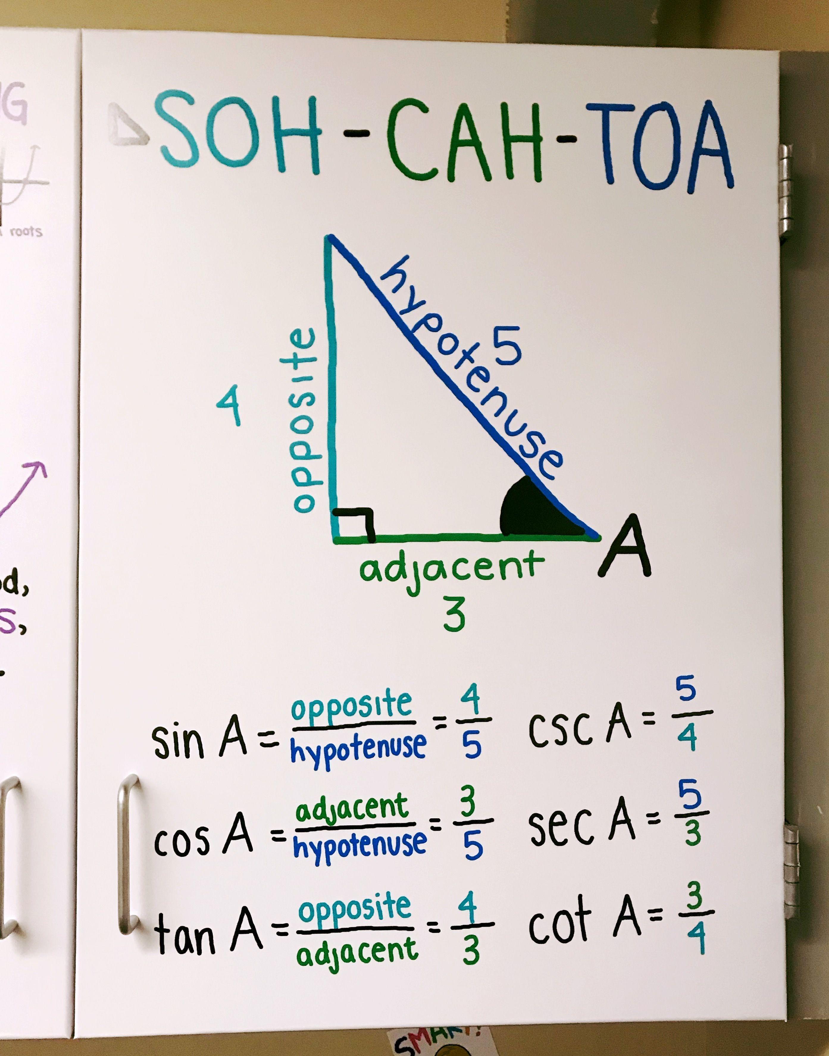 Soh Cah Toa Trig Ratios Poster Anchor Education Solving