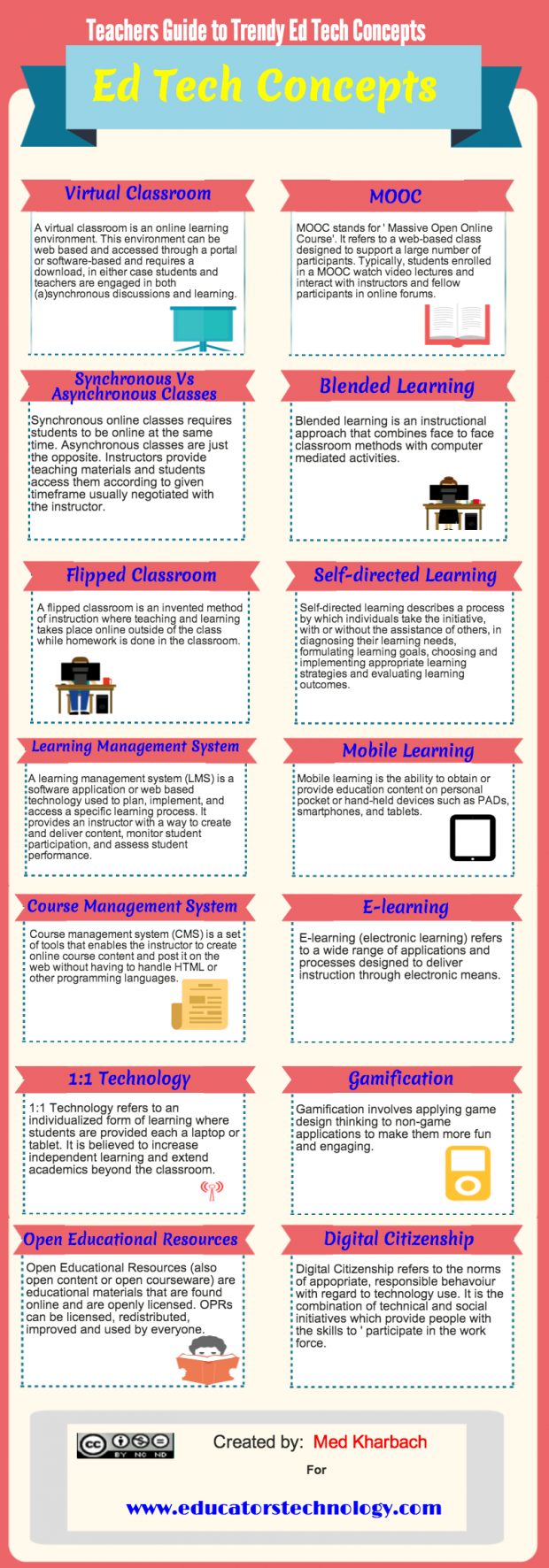 Teachers Guide To Trendy Edtech Concepts Infographic Educational Technology Learning Technology Teacher Tech