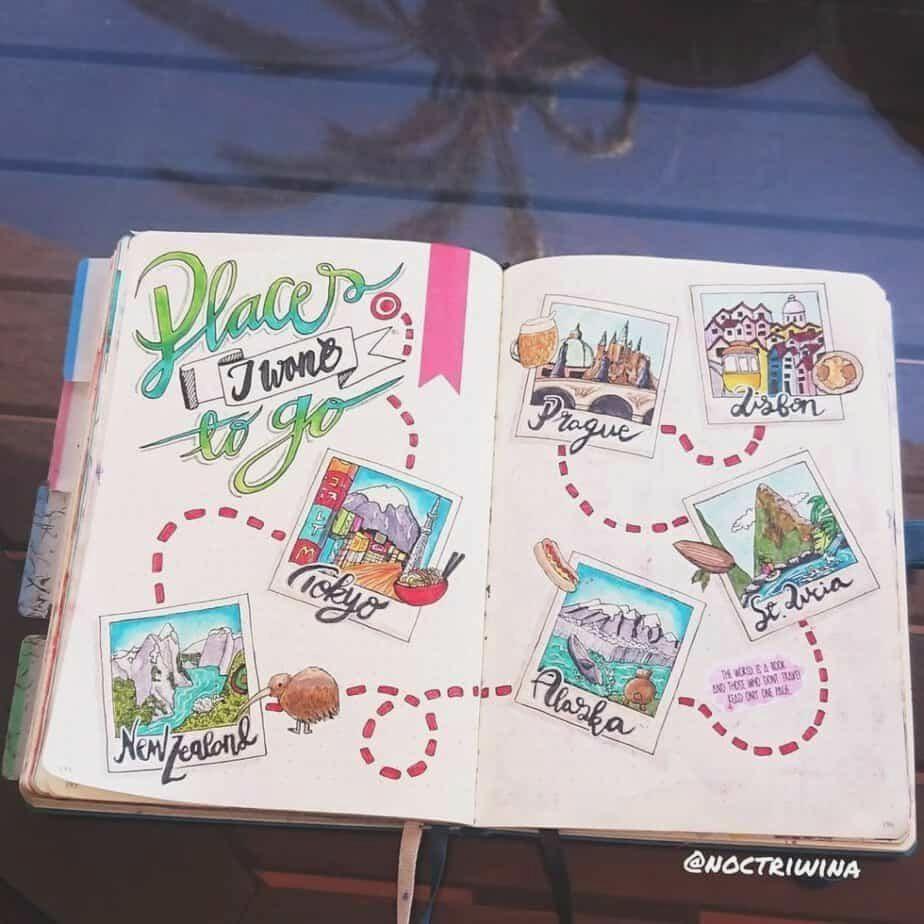 Ideas de la página Creative Travel Bullet Journal para planificar unas vacaciones perfectas …