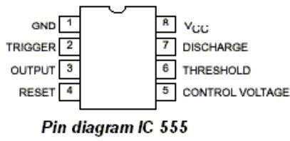 How To Design A Square Or Triangle Wave Oscillator From A 555 Timer Integrated Circuit Triangle Wave Circuit Burglar Alarm