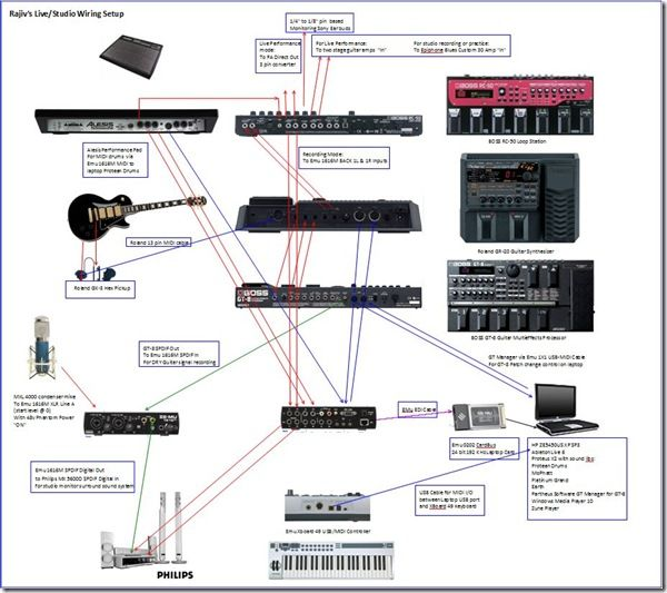 be9414bc59bda3cd4ed1829a845c8c90 block diagram recording studio google search office space Recording Studio Setup at edmiracle.co