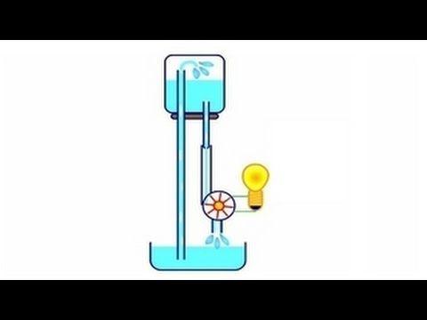 Free Energy atmospheric pressure