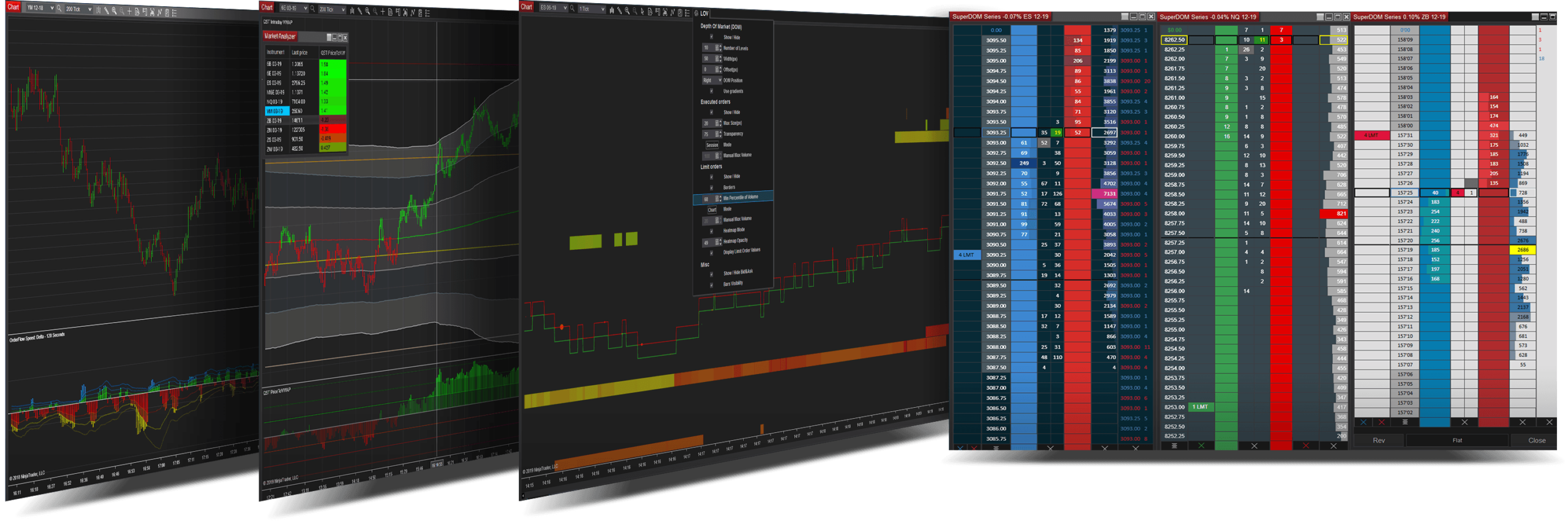 Superior Bundle Pack Get 4 Add Ons From Trading Orderflow As A Bundle And Save 45 Instead Of Buying The Add Ons Individually Exp In 2021 Bundle Pack Bundles Superior