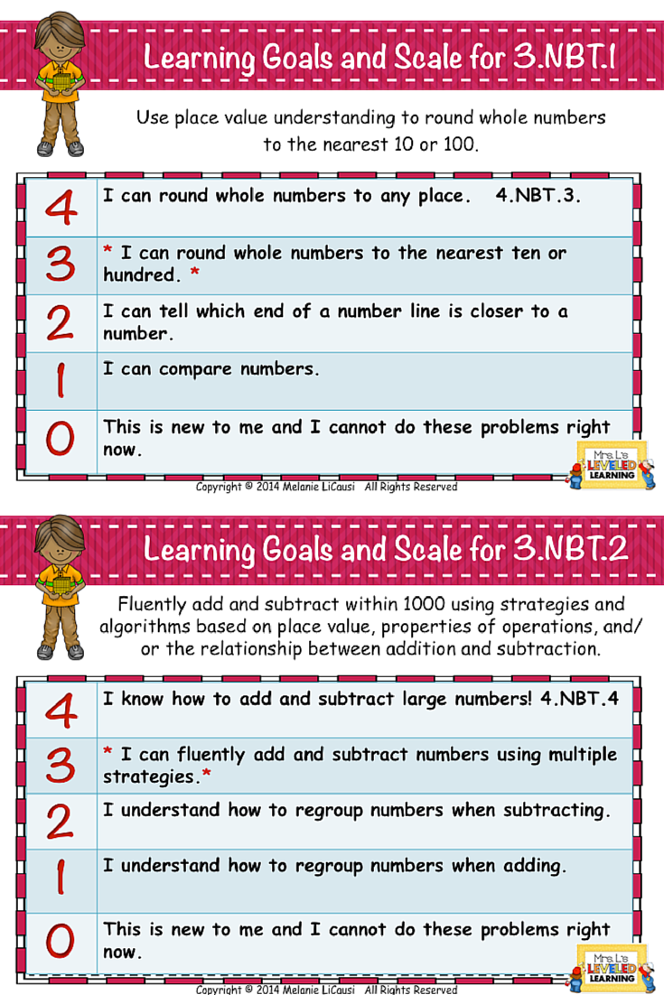 3rd Grade Common Core Math Posters (3.NBT.1-3) with Marzano Scales ...