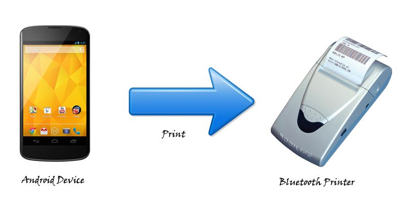 Android Bluetooth Printing Example Code With Actual Printer Device Android Bluetooth Printer