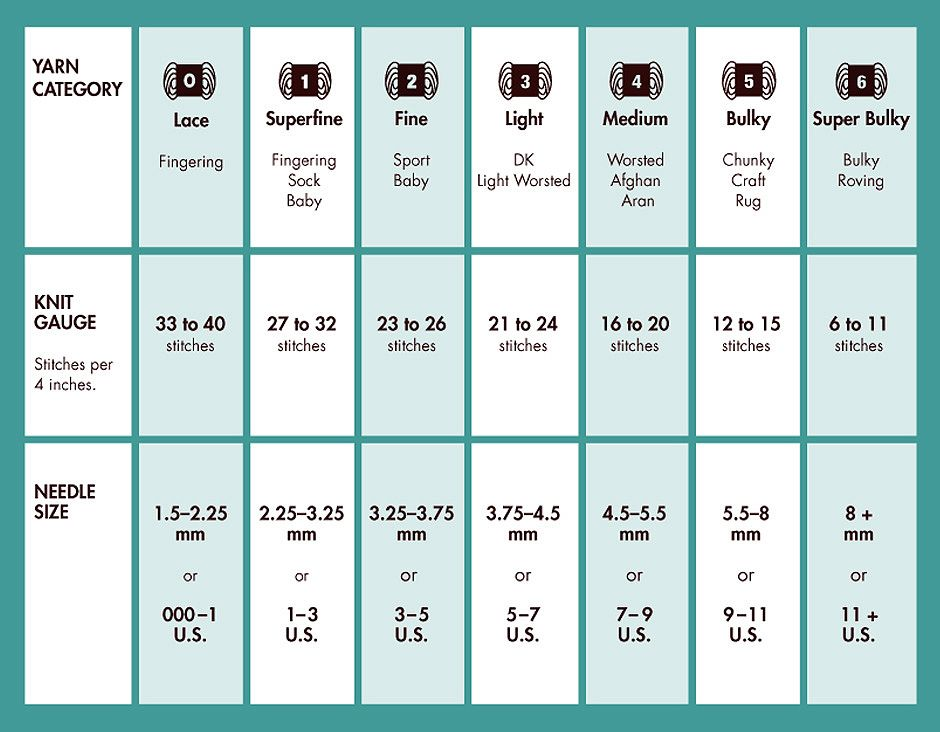 Knitting Needle Sizes 35mm : A few years back when i first started knitting had the
