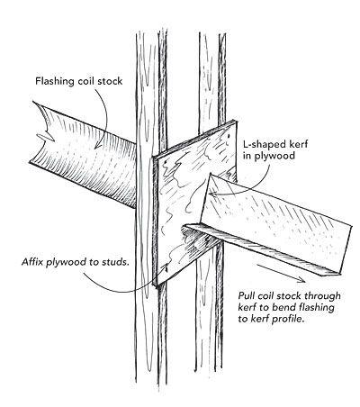 Plywood Sheet Metal Brake Sheet Metal Brake Metal Working Welding Tips