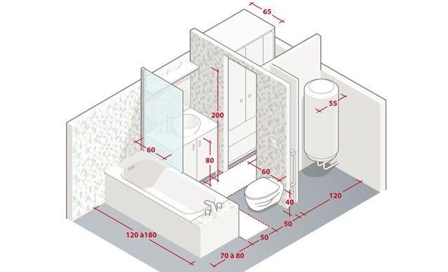 Aménager Lespace Dune Salle De Bains Mesure Salle De Bains Et - Taille d une salle de bain