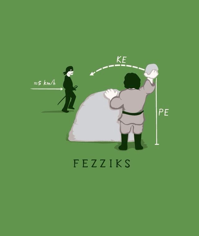Fezziks