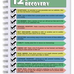 Printables 12 Step Recovery Worksheets 12 steps of recovery worksheets bloggakuten collection bloggakuten