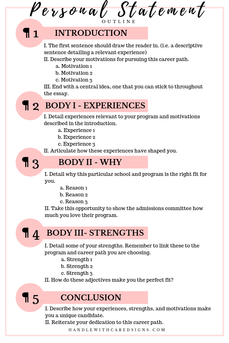 Personal Statement Outline Grad School Essay Law Life Steps Step