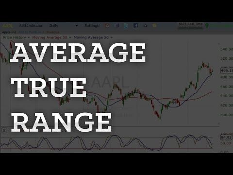 5 6 Trading Average True Range Atr Instructions Youtube